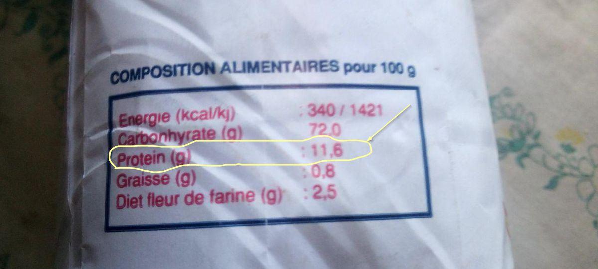 Le fait de pouvoir connaitre l'absorption d'eau de sa farine est un élément clé pour déterminer l'hydratation dans la plupart des recettes de boulangerie.